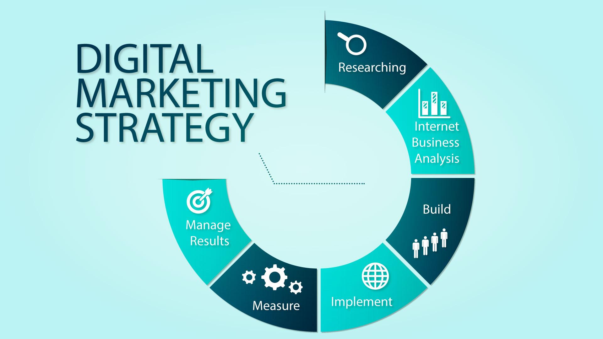Fortuna - Innovation Technologies in Digital Marketing Strategy -  Integrated Strategic Creative Advertising Communication Agency Jakarta  Indonesia
